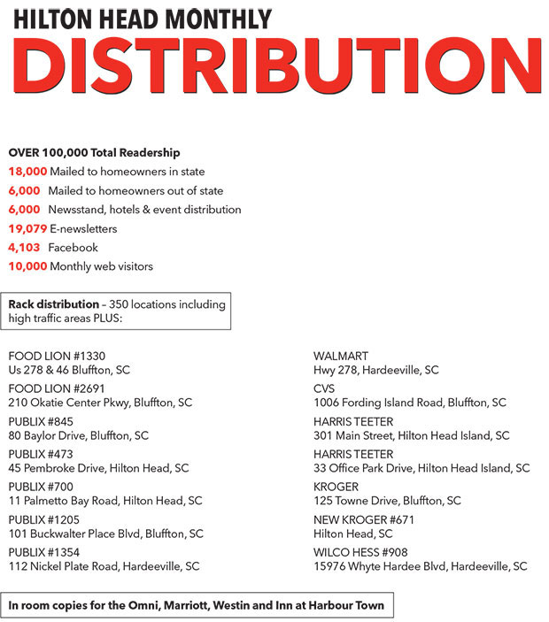 Distribution List